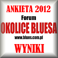 Ankieta Forum Okolice Bluesa 2012 – wyniki